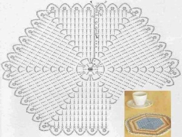 грелки на чайник своими руками (4)